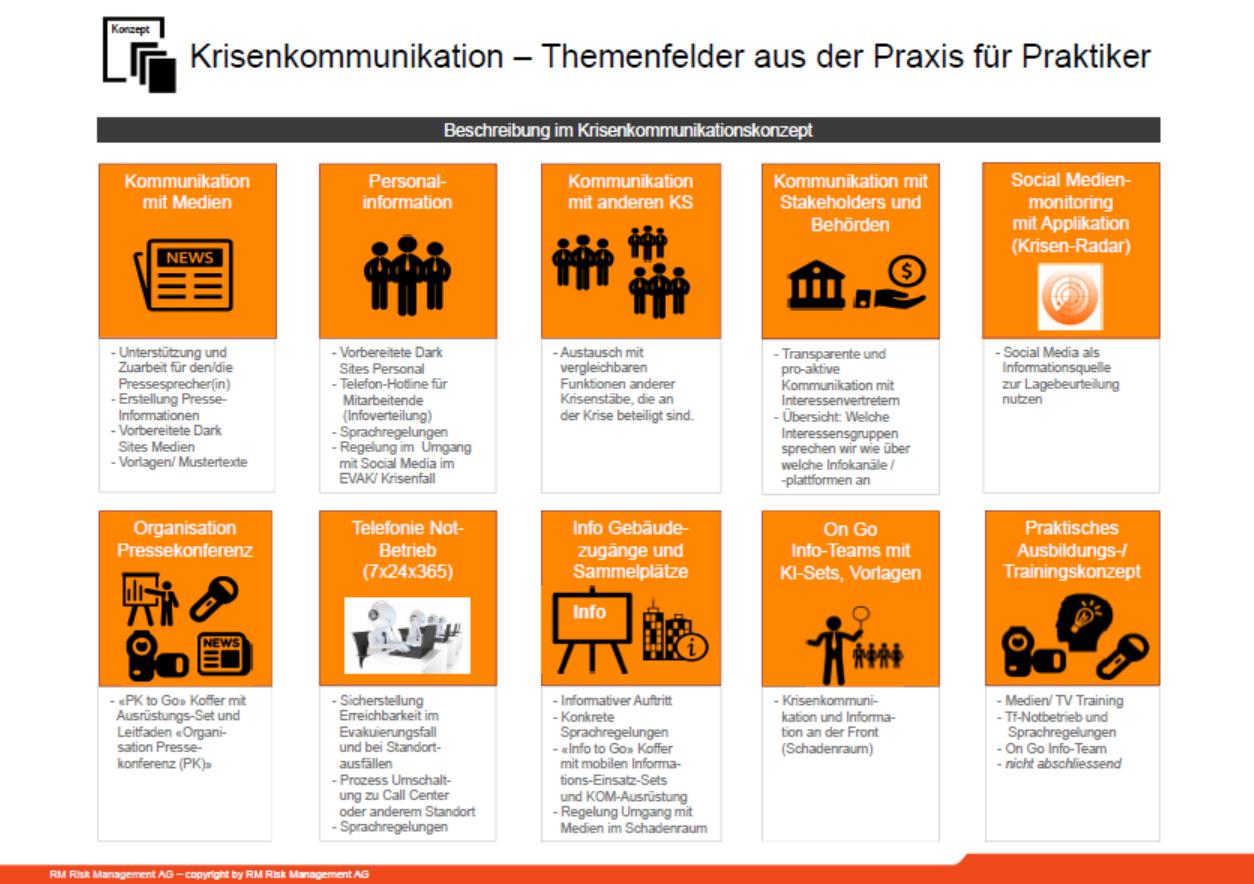 Ausgezeichnet Vorbereitete Website Vorlagen Bilder - Beispiel ...